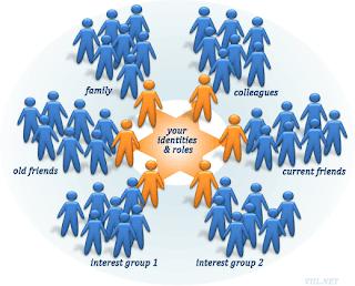 social-media-networking-3198450