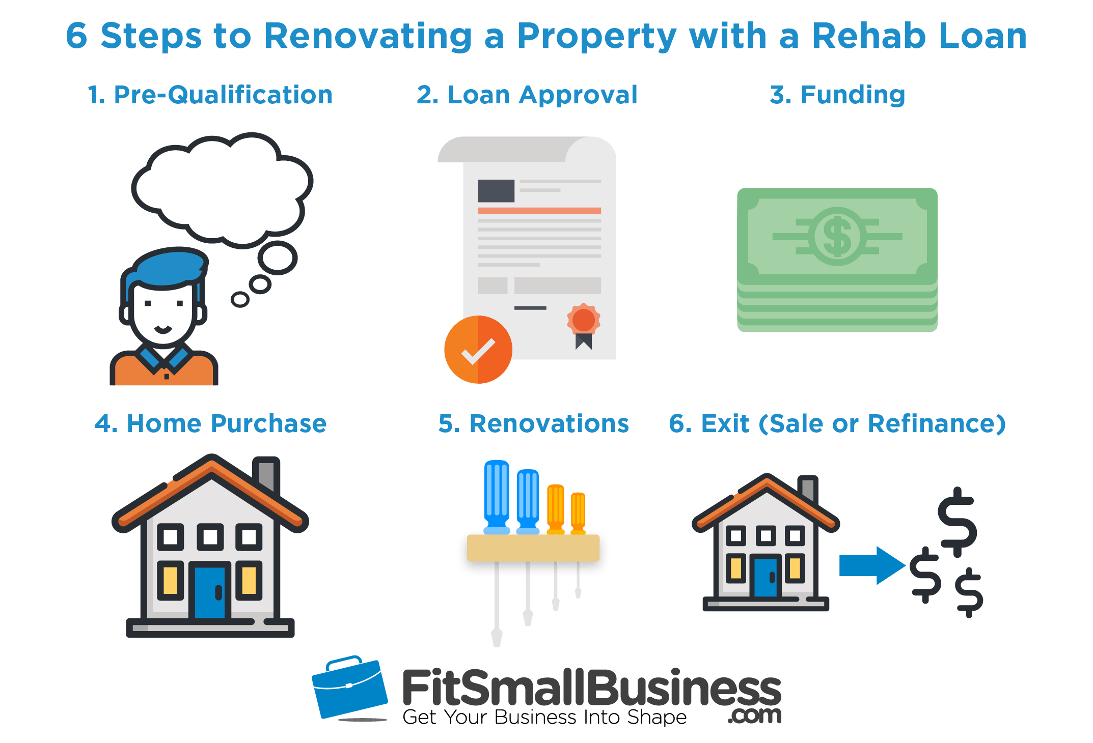 3-home-loans-for-rehab-properties-2