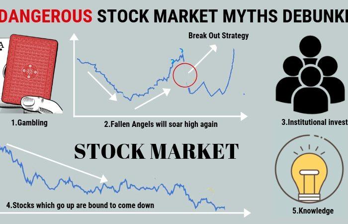 at-last-stock-market-myths-2