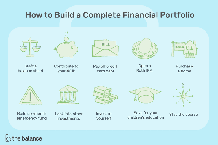 build-a-perfect-portfolio-for-your-kid-2