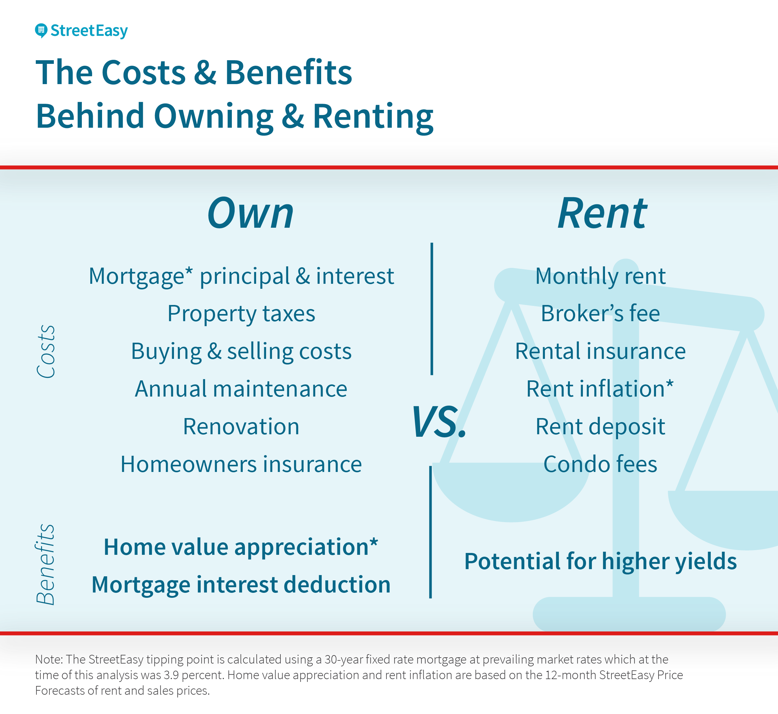 buying-for-cost-vs-buying-for-benefits-2