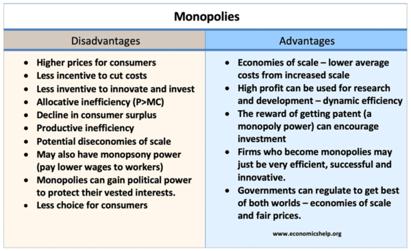 competitive-advantages-of-investing-in-monopoly-businesses-2