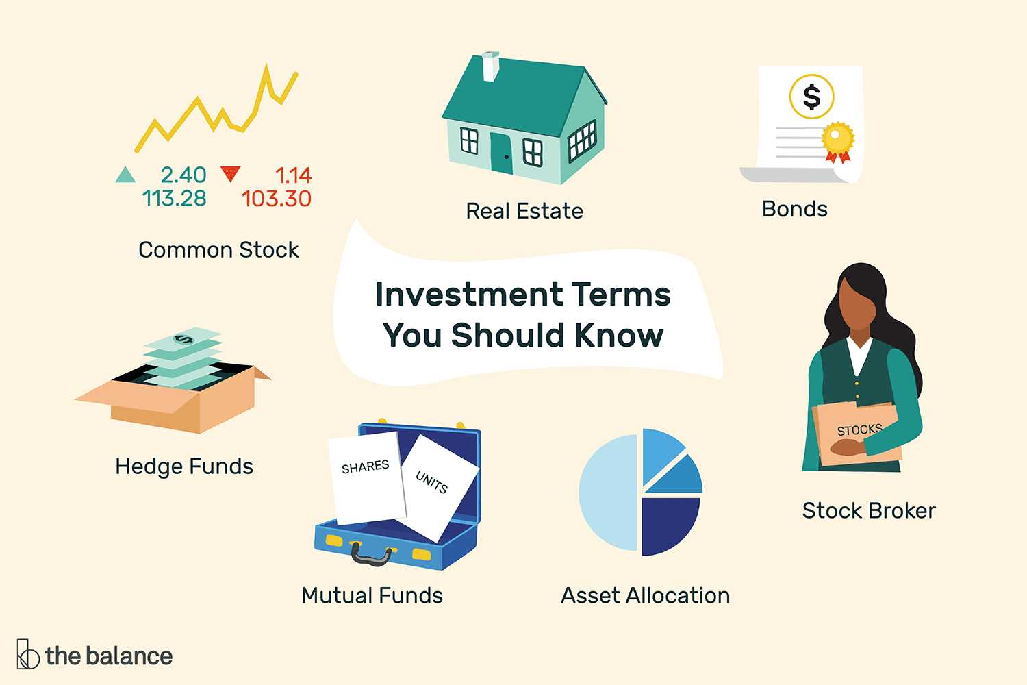 concepts-you-should-know-before-investing-2