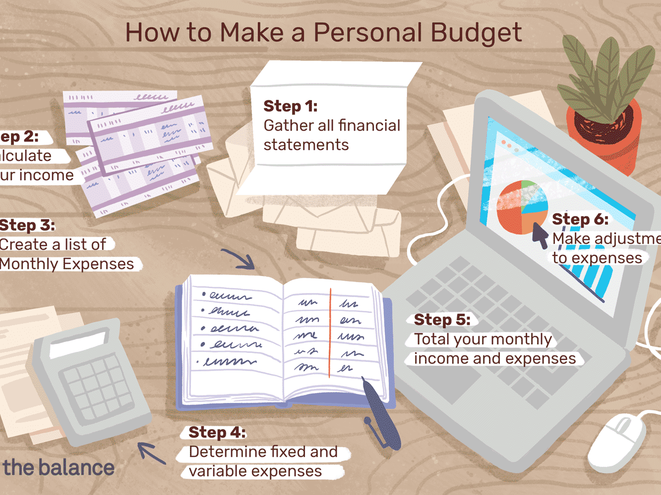 creating-a-balanced-budget-for-yourself-2