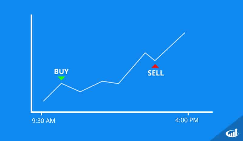 day-trading-or-stock-trading-explained-2