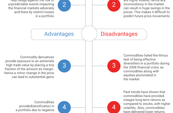 disadvantages-of-commodity-business-2
