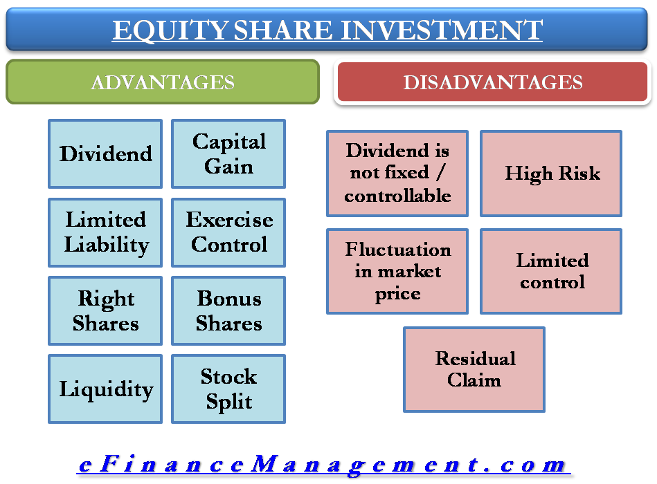 disadvantages-of-stock-trading-2
