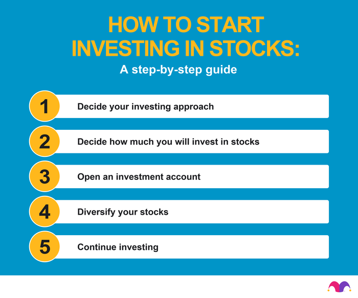 dos-and-donts-in-the-stock-market-lets-introduce-dos-and-donts-of-investing-2