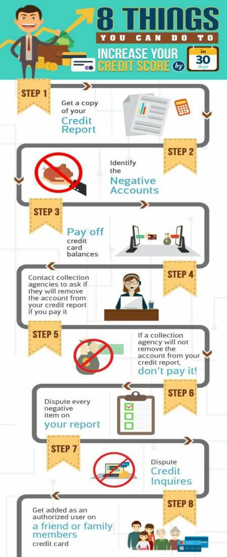 effective-ways-to-boost-your-credit-score-2