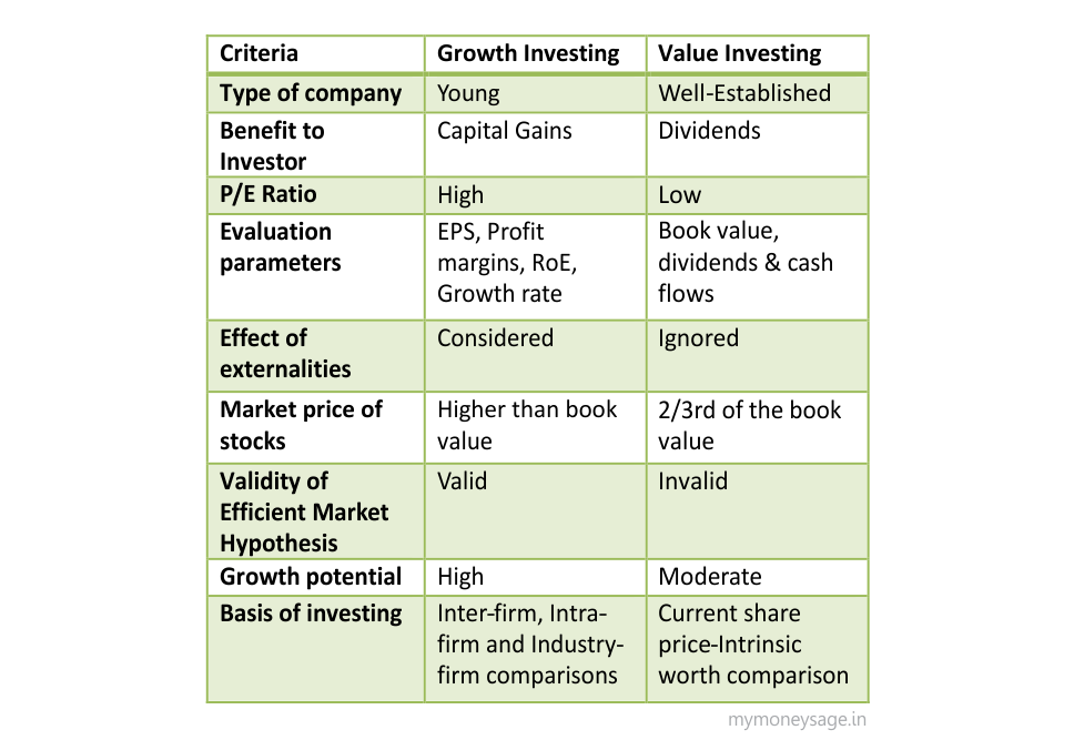 growth-versus-value-investing-do-you-know-the-difference-2