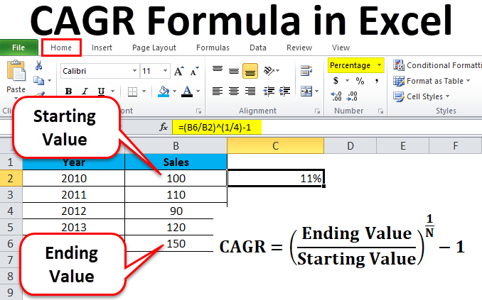 how-to-calculate-cagr-2