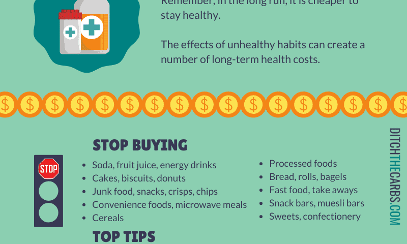 how-to-eat-healthy-and-save-money-2