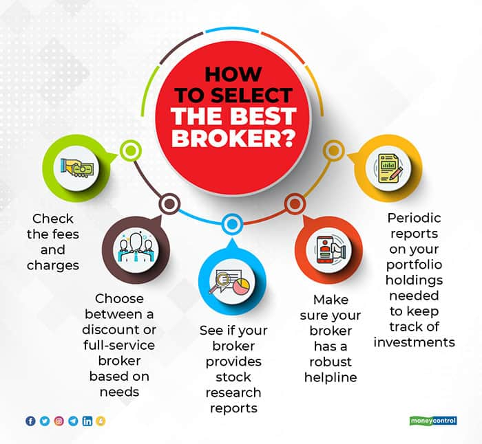 how-to-make-sure-you-choose-the-right-brokerage-service-2