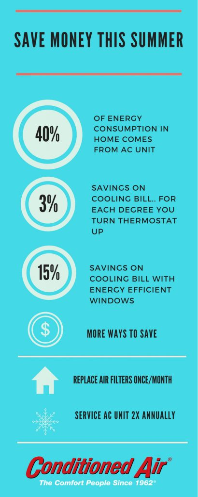 how-to-save-money-on-energy-this-summer-2