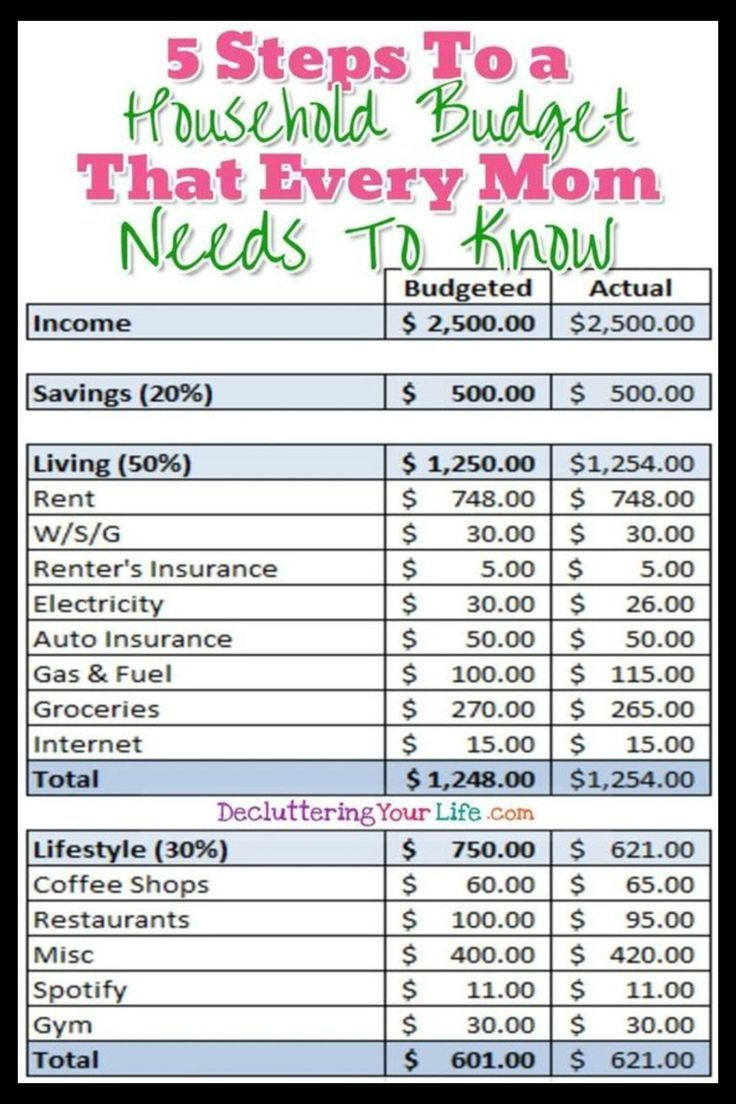how-to-set-up-a-family-budget-2