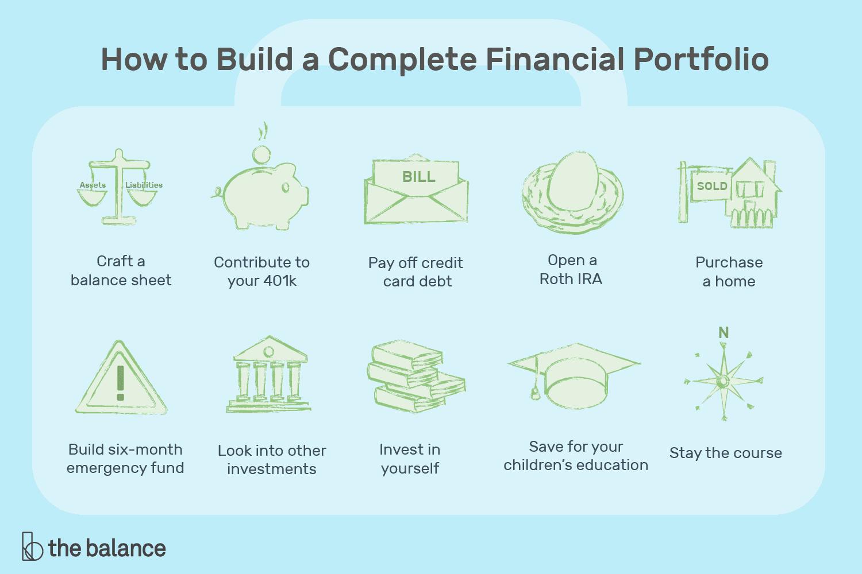investment-portfolio-for-beginners-2