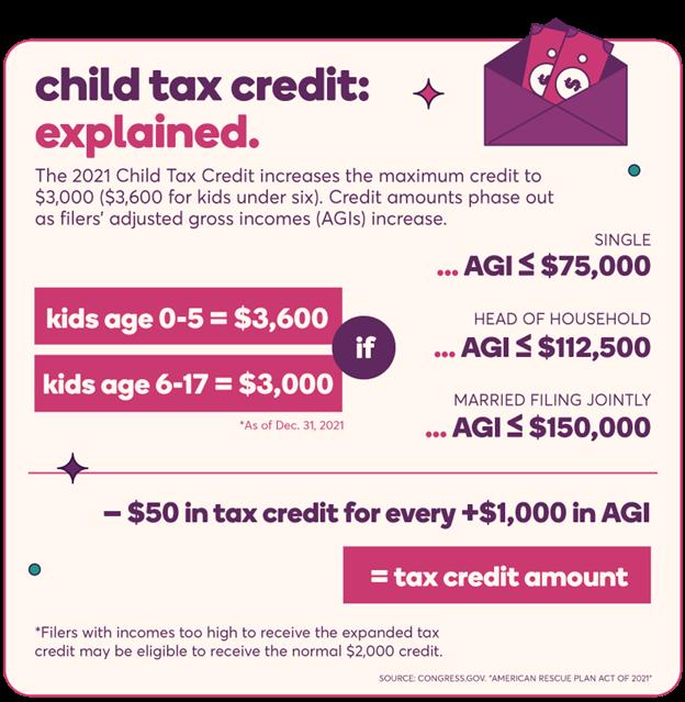 mini-financial-plan-for-standard-families-2