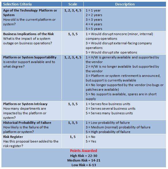 portfolio-balance-model-a-case-study-2