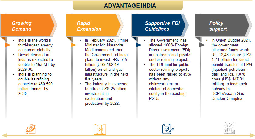 press-release-india-expects-to-double-i-t-payers-in-next-4-years-2
