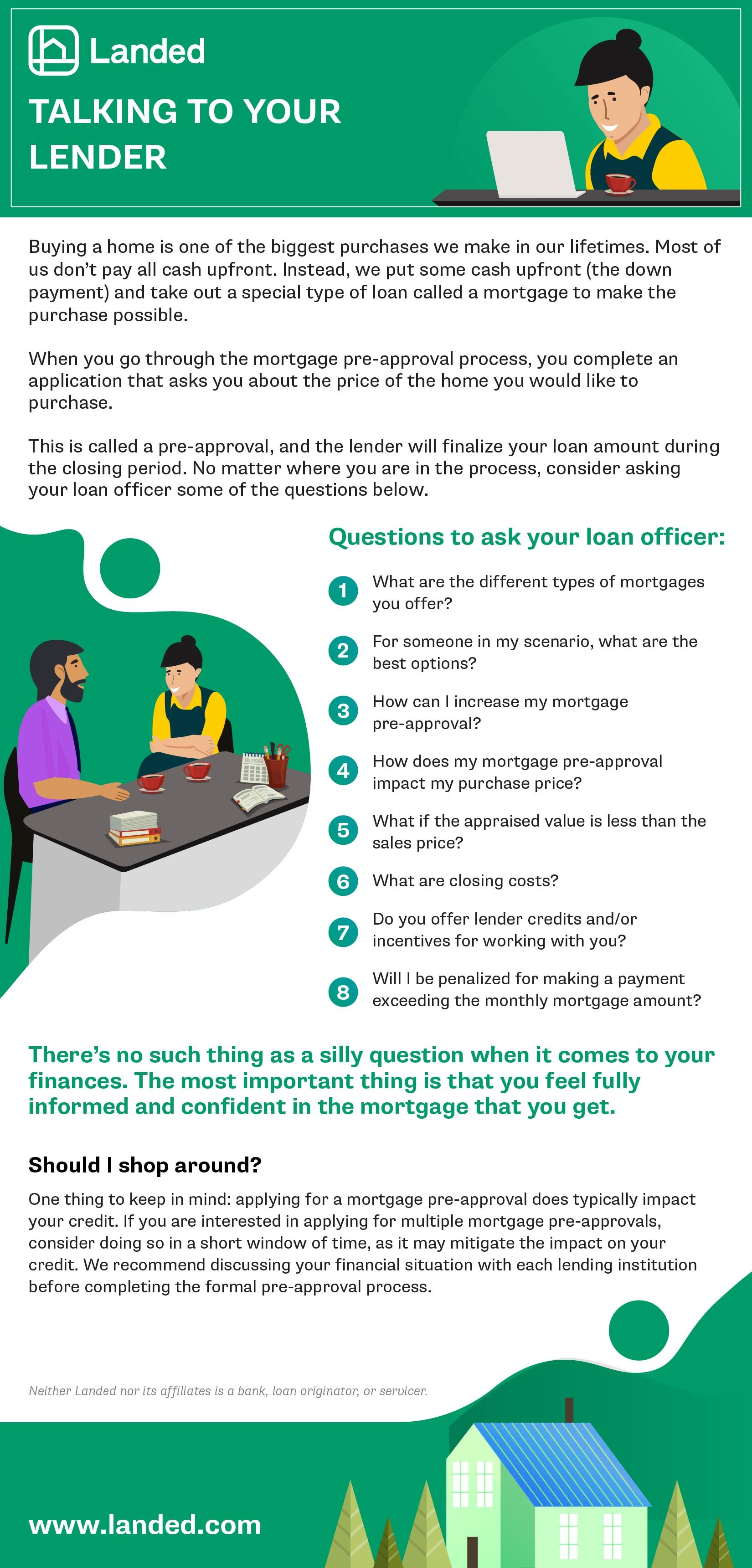 questions-you-should-ask-your-mortgage-lenders-2