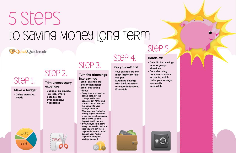 save-smart-baby-steps-to-prudent-savings-2