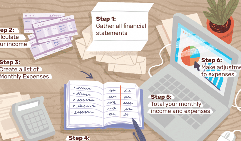 step-by-step-ideas-to-create-a-perfect-personal-financial-plan-2