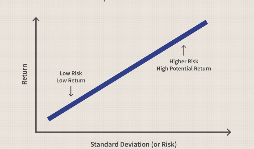 the-art-of-balancing-your-financial-goals-with-your-risk-tolerance-2
