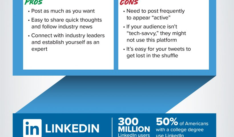 the-financial-pros-and-cons-of-social-media-2