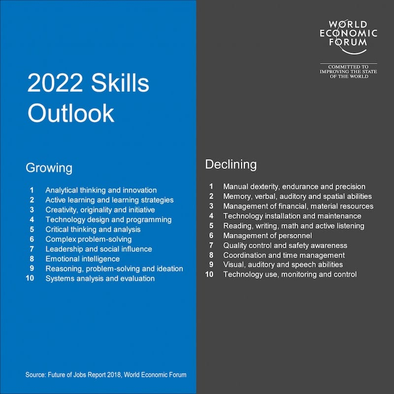 top-7-skill-set-to-financial-prominence-2