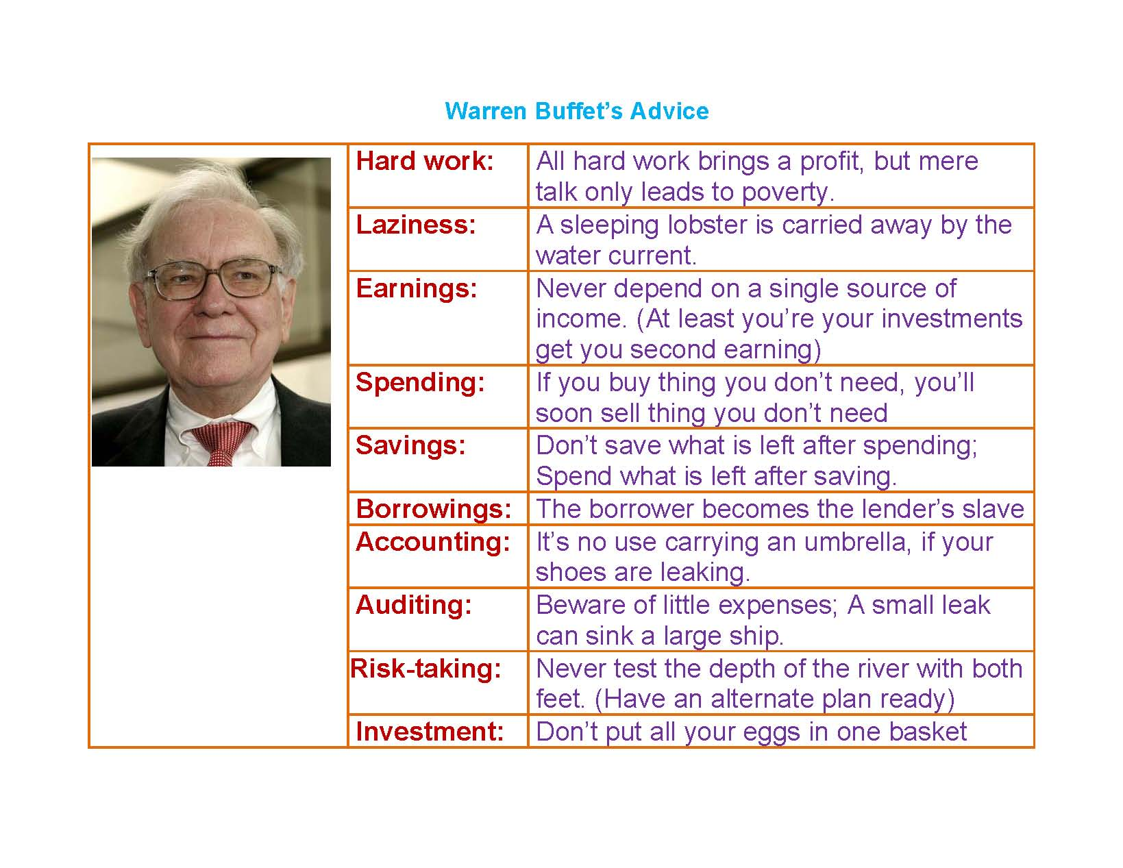 warren-buffets-advice-for-2009-2