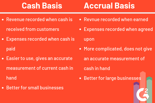 why-should-a-small-business-use-cash-basis-accounting-2